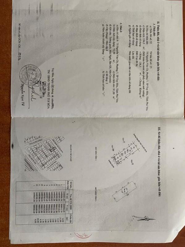 Ảnh của Cần bán đất 2 mt tại 75 đường nguyễn văn cừ, p.7, tuy hòa, phú yên, giá tốt