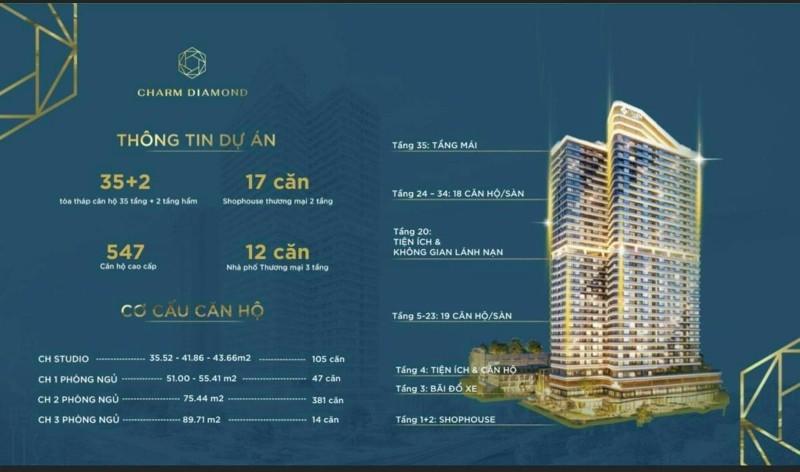 Ảnh của Chỉ 34 tr/m2 sở hữu ngay căn hộ ngay trung tâm dĩ an